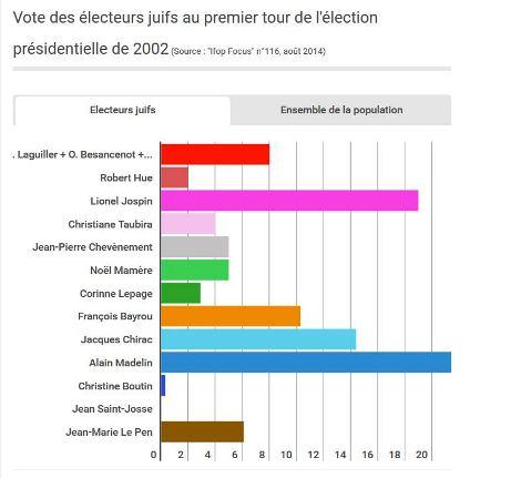 vote-2002