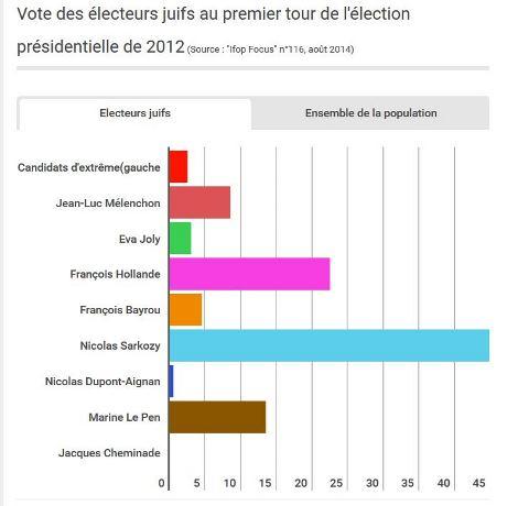 vote-2012-1