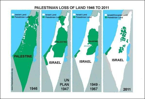 découpage palestine